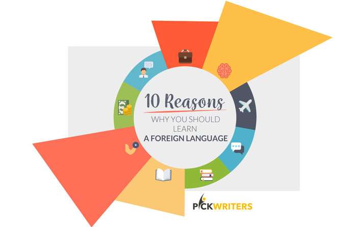 10 Reasons Why You Should Learn a Foreign Language (Infographic)